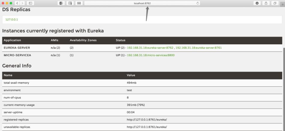 图3.6 端口为8762的Eureka Server界面